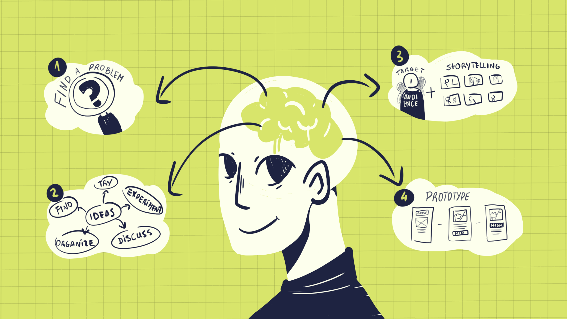 design-thinking-angry-ventures-blog-image-by-ines-borges