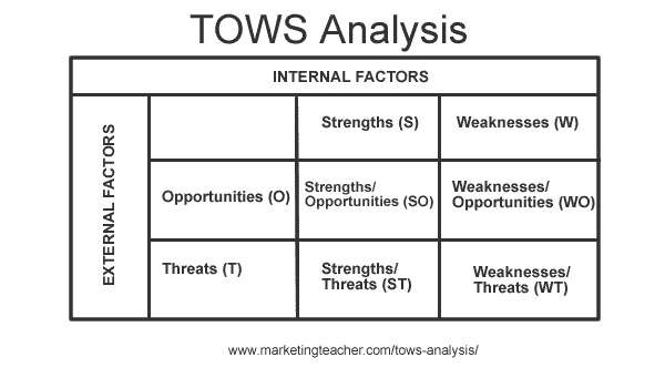 tows-angry-ventures-digital-marketing